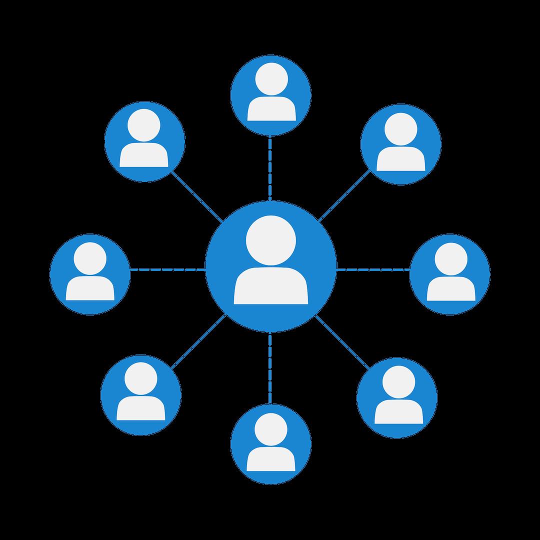 Müşteri Grupları